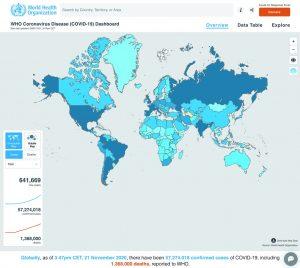 Panico pandemico mondiale